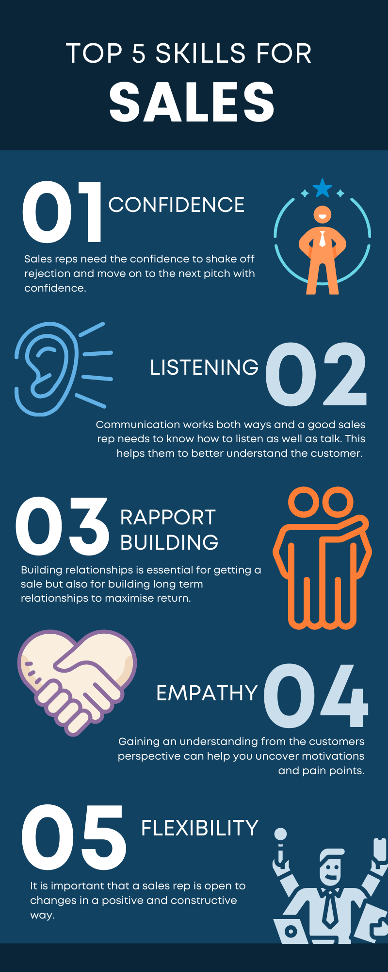 Top 5 Skills For Sales